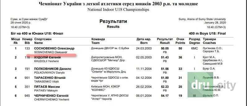 Наш спортсмен стал чемпионом Украины!