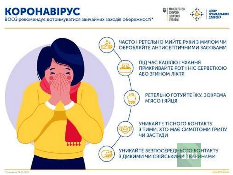 Время страха пришло? Коронавирус уже в Украине
