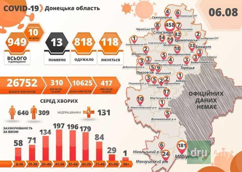 В Дружковке новый случай заболевания на коронавирус