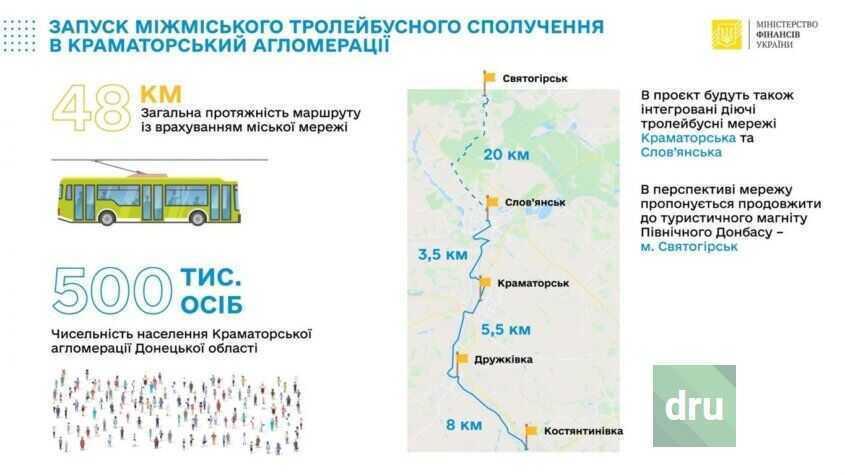 "Троллейбусу ""Константиновка - Славянск"" таки быть?"
